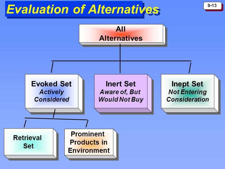 9-13 Evaluation of Alternatives Evoked Set Actively Considered Evoked Set Actively Considered Inert Set Aware of, But Would Not Buy Inert Set Aware of