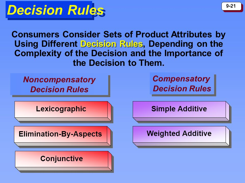9-21 Decision Rules Decision Rules Consumers Consider Sets of Product Attributes by Using Different Decision Rules, Depending on the Complexity of the