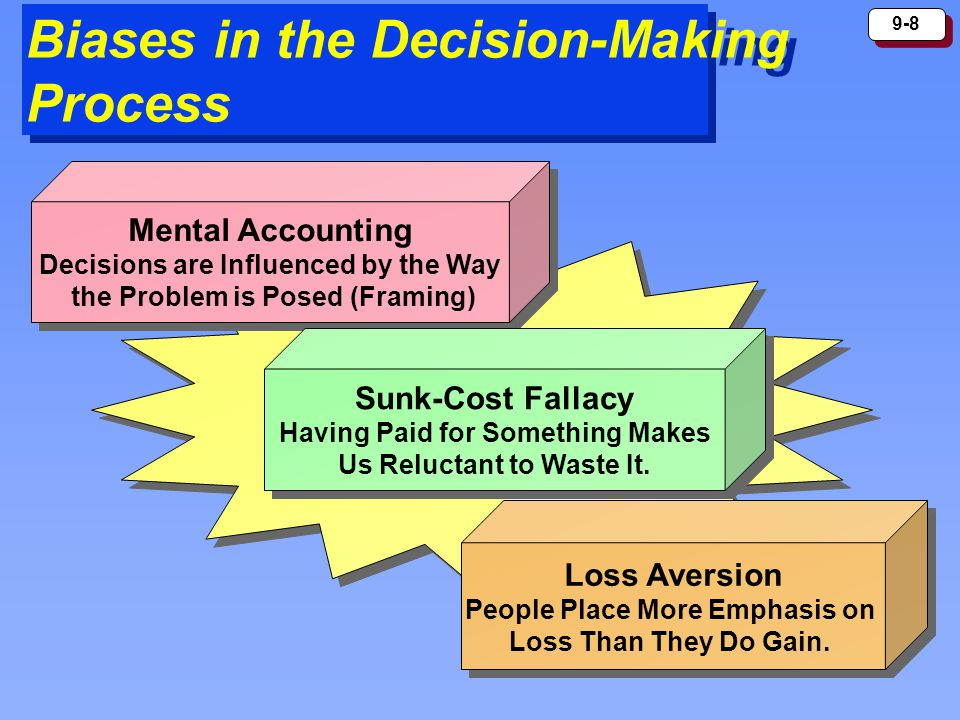 9-8 Biases in the Decision-Making Process Loss Aversion People Place More Emphasis on Loss Than They Do Gain. Loss Aversion People Place More Emphasis