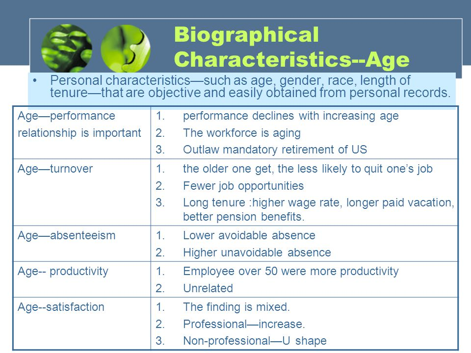 Biographical Characteristics--Age Personal characteristics—such as age, gender, race, length of tenure—that are objective and easily obtained from personal records.
