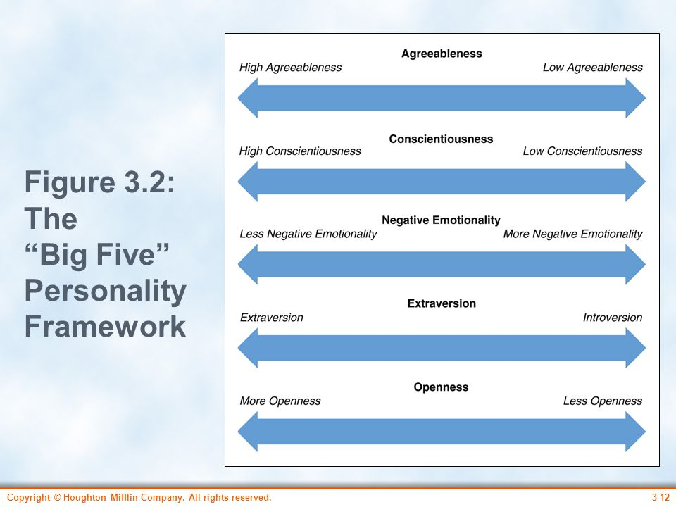 """Copyright © Houghton Mifflin Company. All rights reserved.3-12 Figure 3.2: The """"Big Five"""" Personality Framework"""