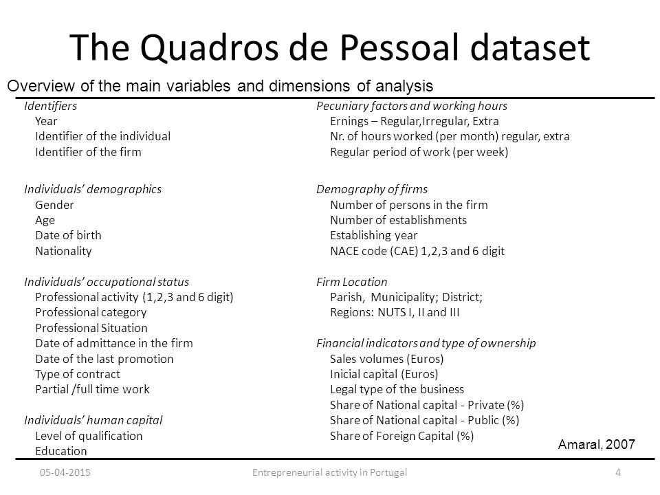 The Quadros de Pessoal dataset IdentifiersPecuniary factors and working hours YearErnings – Regular,Irregular, Extra Identifier of the individualNr.