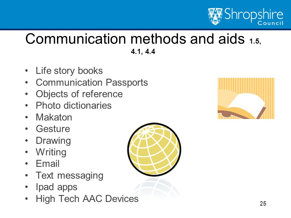 Communication methods and aids 1.5, 4.1, 4.4 Life story books Communication Passports Objects of reference Photo dictionaries Makaton Gesture Drawing