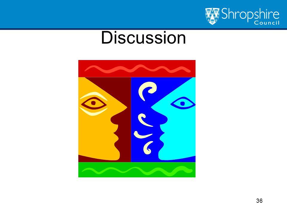 Discussion 36