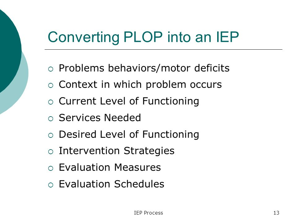 IEP Process13 Converting PLOP into an IEP  Problems behaviors/motor deficits  Context in which problem occurs  Current Level of Functioning  Services Needed  Desired Level of Functioning  Intervention Strategies  Evaluation Measures  Evaluation Schedules
