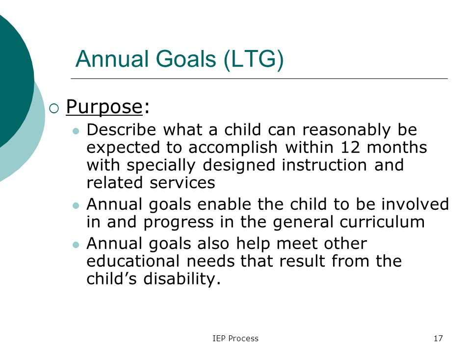 IEP Process17 Annual Goals (LTG)  Purpose: Describe what a child can reasonably be expected to accomplish within 12 months with specially designed instruction and related services Annual goals enable the child to be involved in and progress in the general curriculum Annual goals also help meet other educational needs that result from the child's disability.