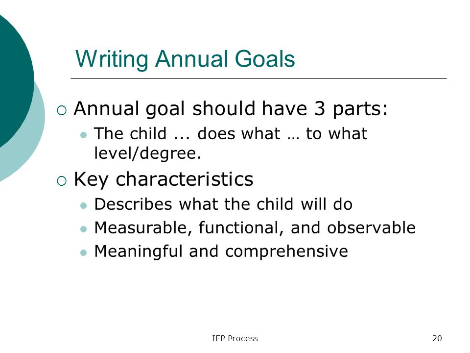 IEP Process20 Writing Annual Goals  Annual goal should have 3 parts: The child...