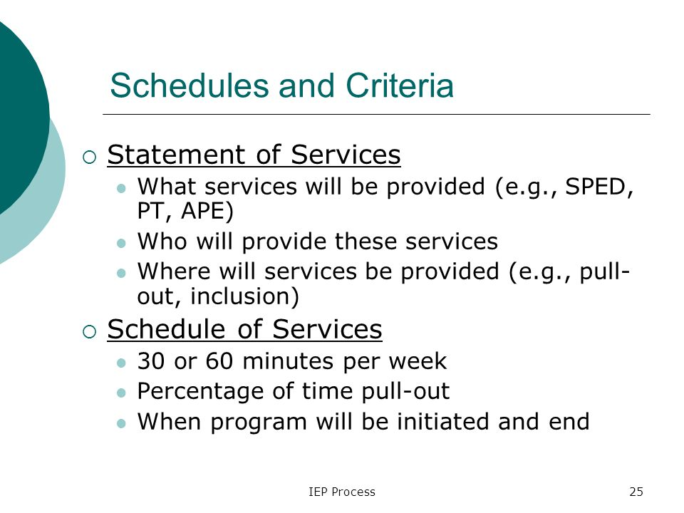 IEP Process25 Schedules and Criteria  Statement of Services What services will be provided (e.g., SPED, PT, APE) Who will provide these services Where will services be provided (e.g., pull- out, inclusion)  Schedule of Services 30 or 60 minutes per week Percentage of time pull-out When program will be initiated and end