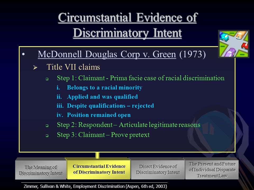 Zimmer, Sullivan & White, Employment Discrimination (Aspen, 6th ed, 2003) Circumstantial Evidence of Discriminatory Intent McDonnell Douglas Corp v. G