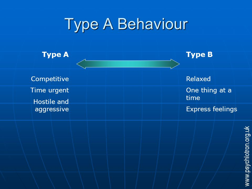 Type A Behaviour Lots of research e.g.Lots of research e.g.