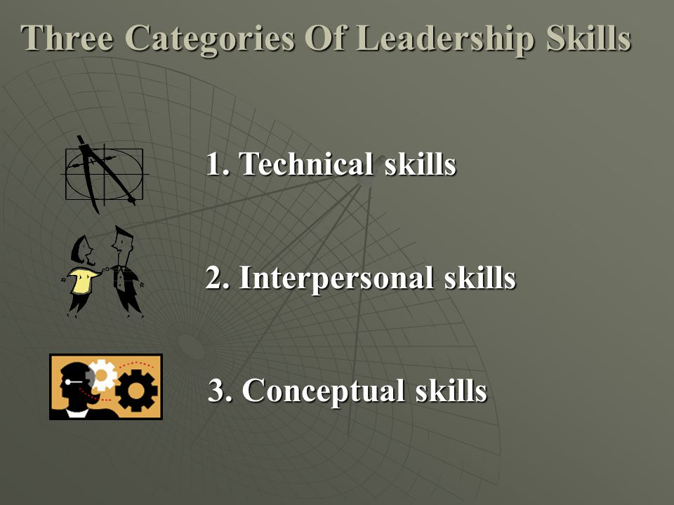 Three Categories Of Leadership Skills 1. Technical skills 2. Interpersonal skills 2. Interpersonal skills 3. Conceptual skills 3. Conceptual skills