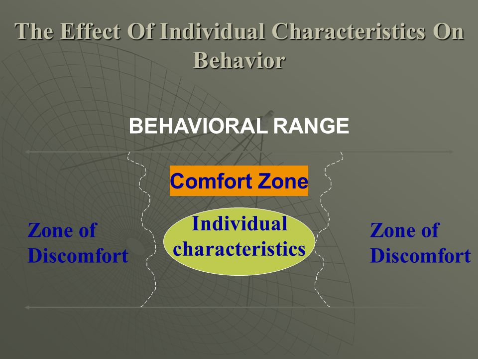 The Effect Of Individual Characteristics On Behavior Zone of Discomfort Zone of Discomfort BEHAVIORAL RANGE Individual characteristics Comfort Zone