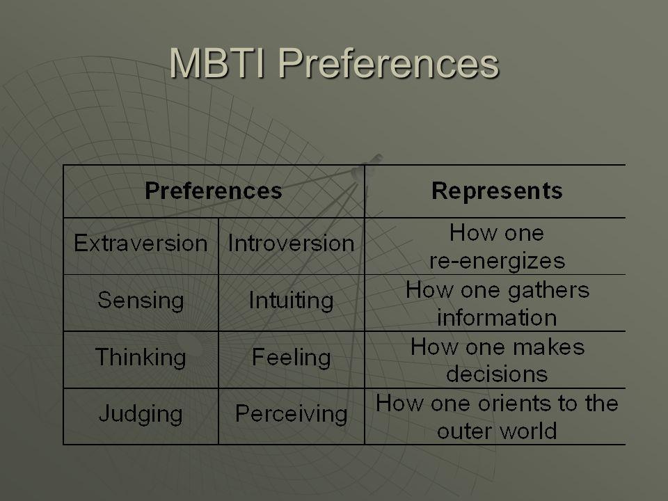 MBTI Preferences
