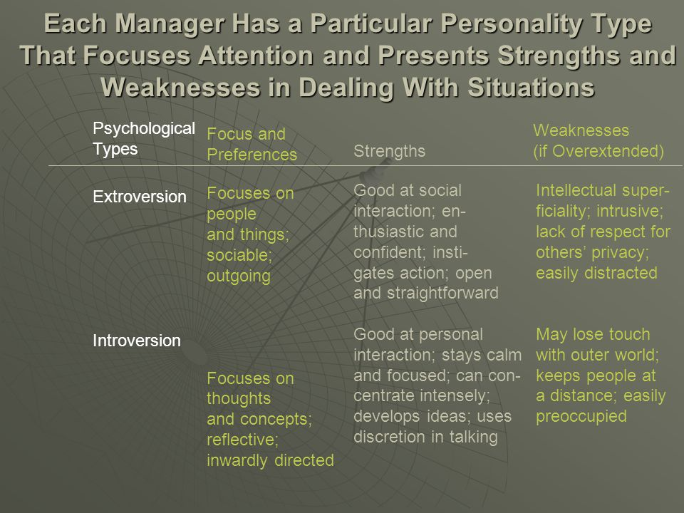 Each Manager Has a Particular Personality Type That Focuses Attention and Presents Strengths and Weaknesses in Dealing With Situations Extroversion In