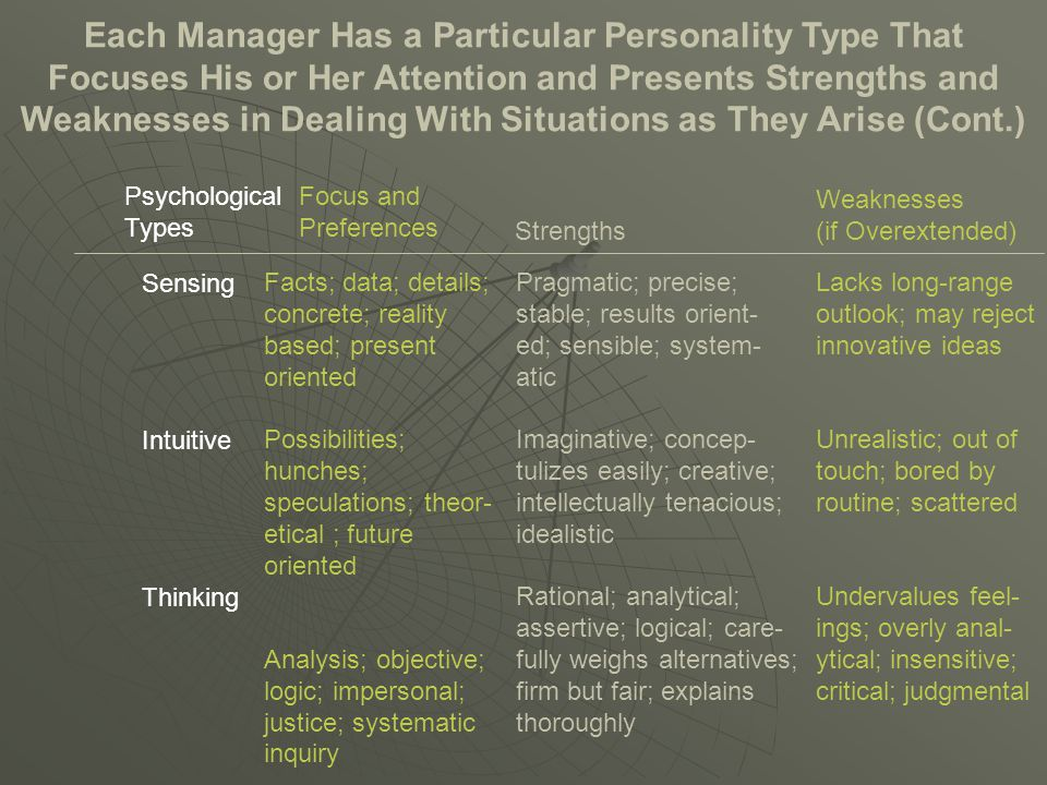 Each Manager Has a Particular Personality Type That Focuses His or Her Attention and Presents Strengths and Weaknesses in Dealing With Situations as T