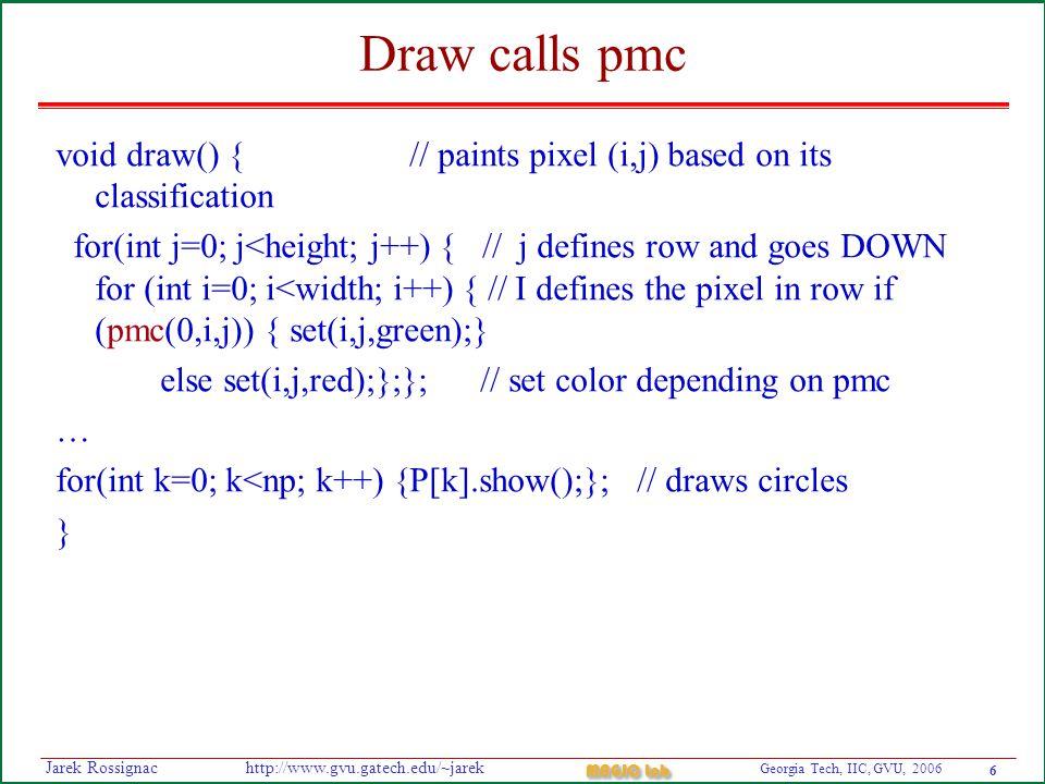 6 Georgia Tech, IIC, GVU, 2006 MAGIC Lab http://www.gvu.gatech.edu/~jarekJarek Rossignac Draw calls pmc void draw() { // paints pixel (i,j) based on its classification for(int j=0; j<height; j++) { // j defines row and goes DOWN for (int i=0; i<width; i++) { // I defines the pixel in row if (pmc(0,i,j)) { set(i,j,green);} else set(i,j,red);};}; // set color depending on pmc … for(int k=0; k<np; k++) {P[k].show();}; // draws circles }