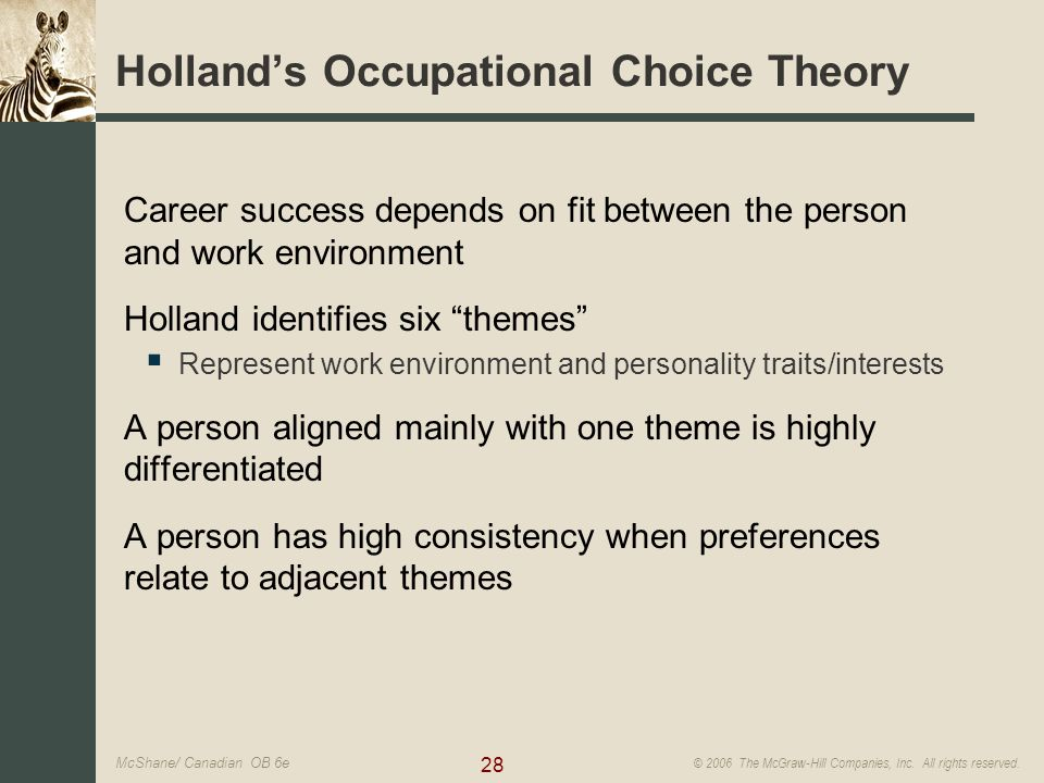 28 © 2006 The McGraw-Hill Companies, Inc. All rights reserved. McShane/ Canadian OB 6e Holland's Occupational Choice Theory Career success depends on