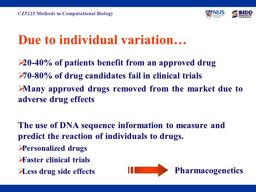 CZ5225 Methods in Computational Biology Due to individual variation…  20-40% of patients benefit from an approved drug  70-80% of drug candidates fail in clinical trials  Many approved drugs removed from the market due to adverse drug effects The use of DNA sequence information to measure and predict the reaction of individuals to drugs.
