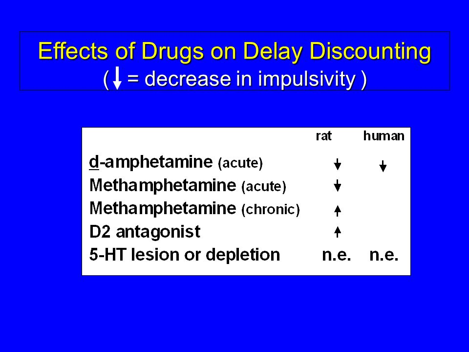 Effects of Drugs on Delay Discounting ( = decrease in impulsivity )