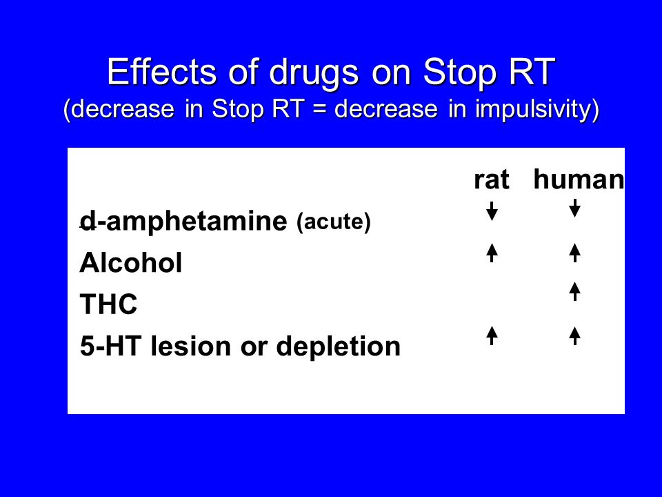 Effects of drugs on Stop RT (decrease in Stop RT = decrease in impulsivity) rathuman d-amphetamine (acute) Alcohol THC 5-HTlesion ordepletion