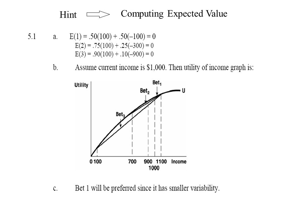 Hint Computing Expected Value