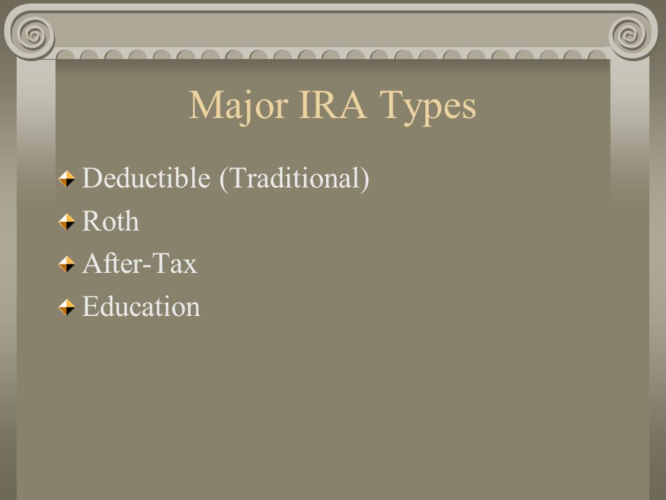 Major IRA Types Deductible (Traditional) Roth After-Tax Education