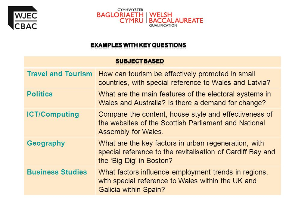 Travel and TourismHow can tourism be effectively promoted in small countries, with special reference to Wales and Latvia.