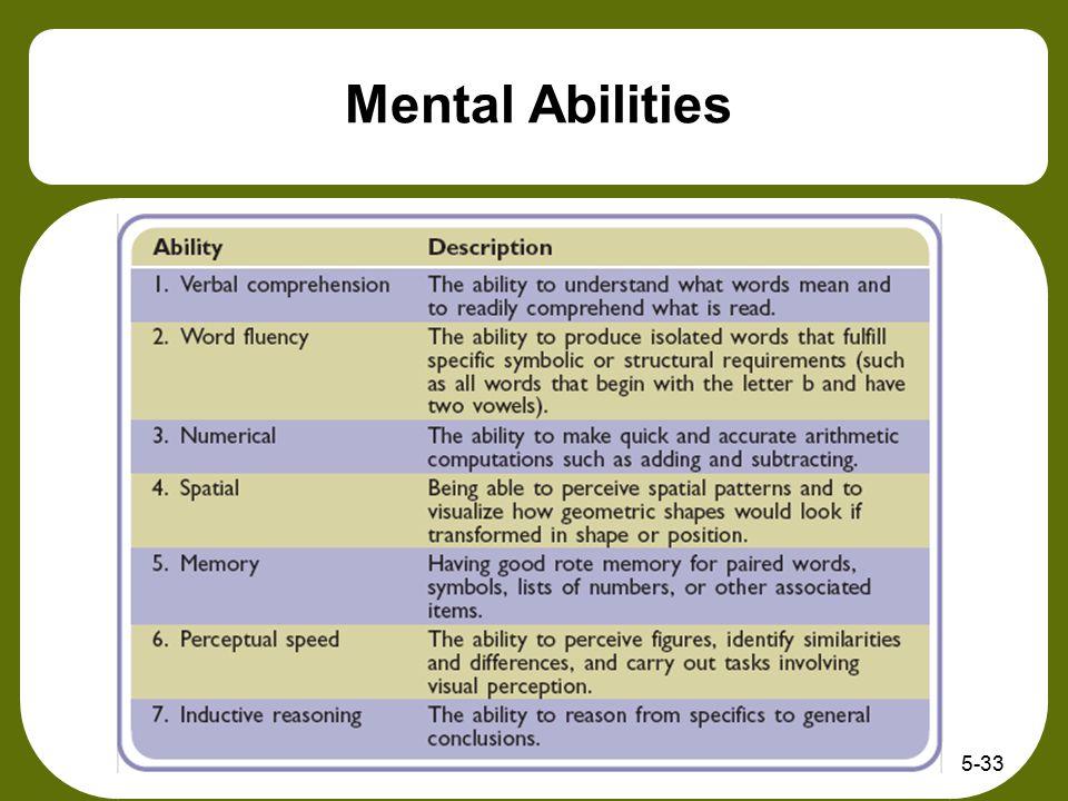 5-33 Mental Abilities