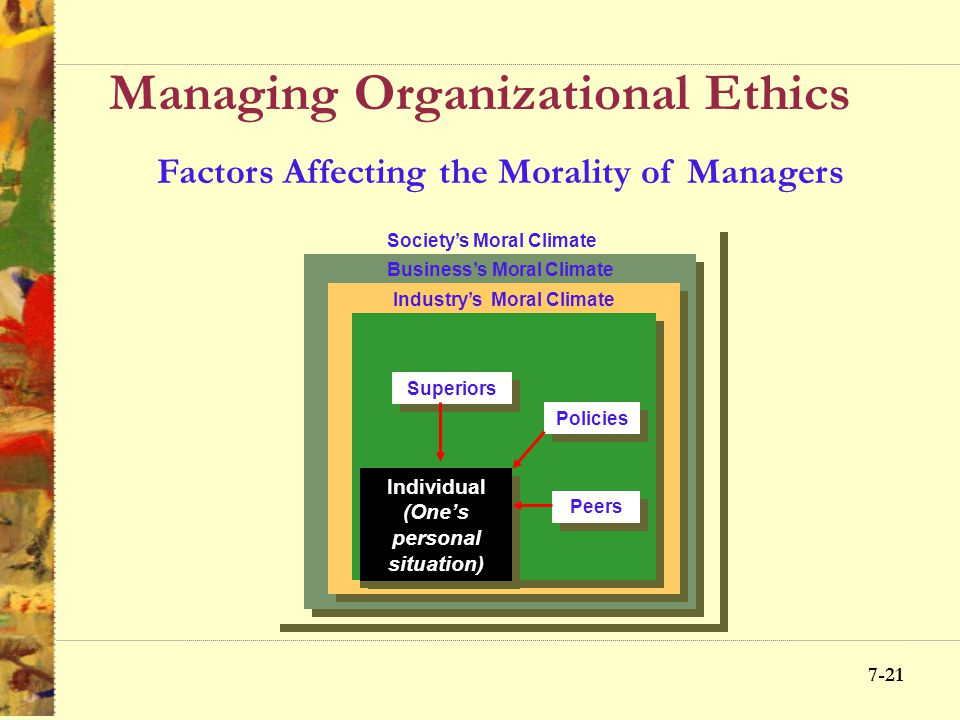 7-20 Personal and Managerial Ethics Ethics Test Approach Test of common sense Test of one's best self Test of making something public Test of ventilat