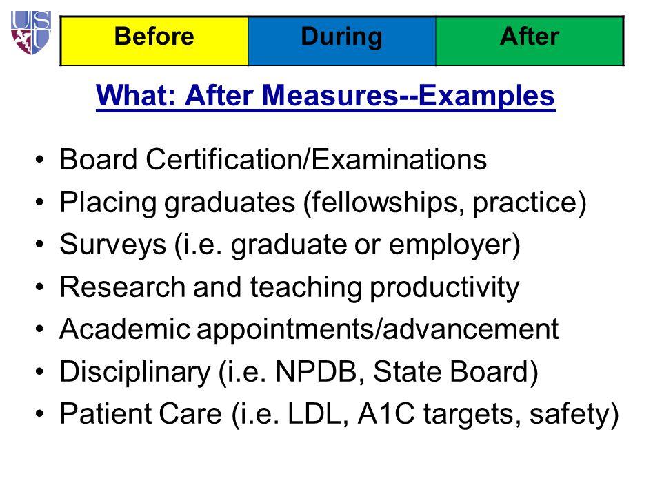 Board Certification/Examinations Placing graduates (fellowships, practice) Surveys (i.e.