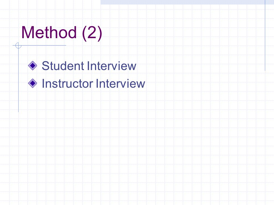 Method (2) Student Interview Instructor Interview