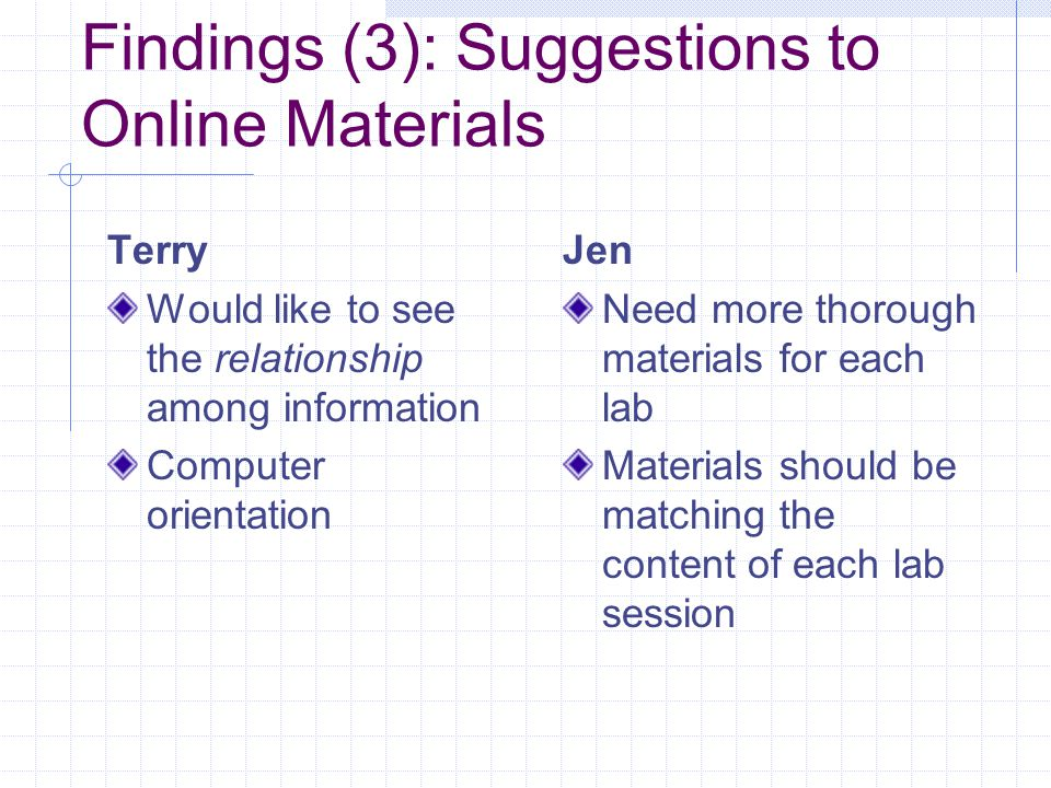 Findings (3): Suggestions to Online Materials Terry Would like to see the relationship among information Computer orientation Jen Need more thorough m