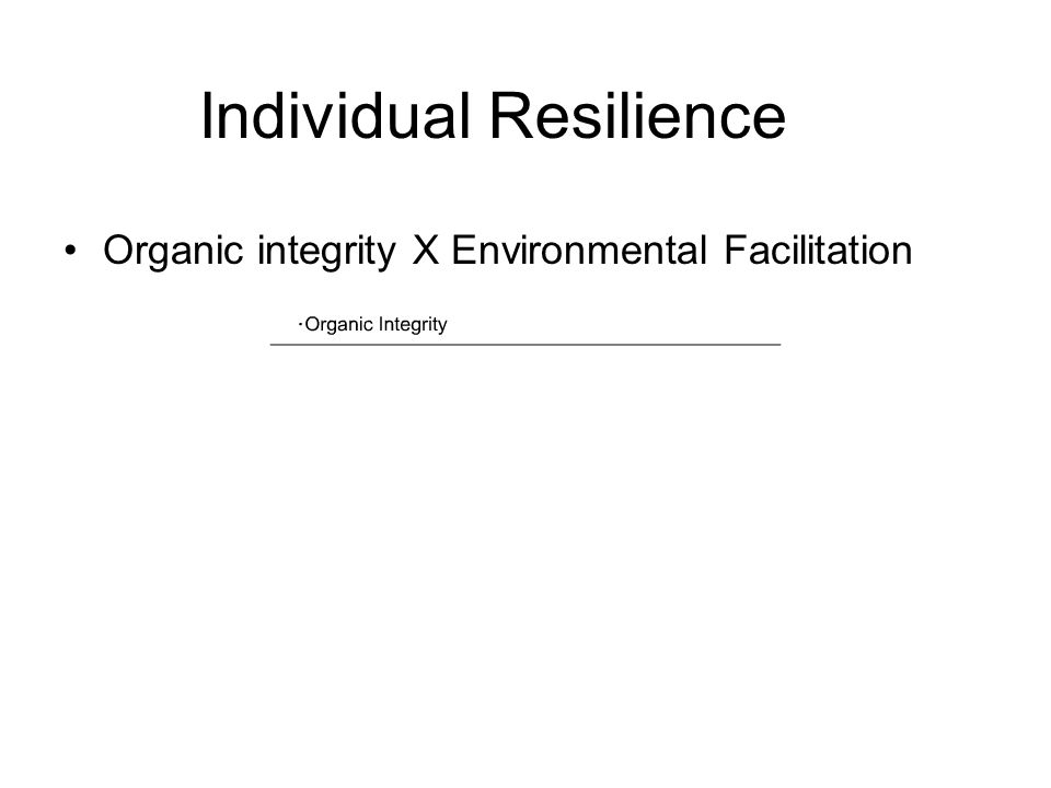 Individual Resilience Organic integrity X Environmental Facilitation