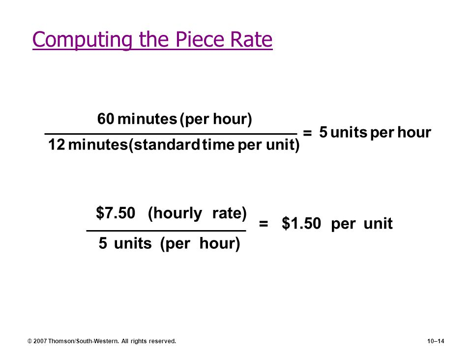 © 2007 Thomson/South-Western. All rights reserved.10–14 Computing the Piece Rate hourper units 5 unit)per time(standard minutes 12 hour)(per minutes 6