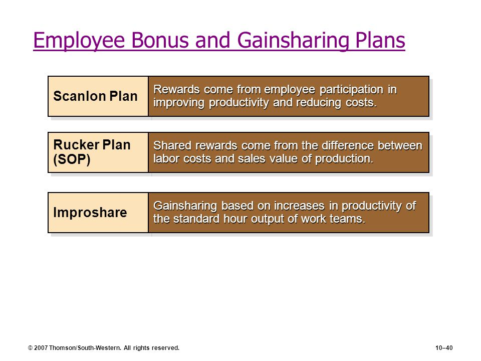 © 2007 Thomson/South-Western. All rights reserved.10–40 Scanlon Plan Rewards come from employee participation in improving productivity and reducing c