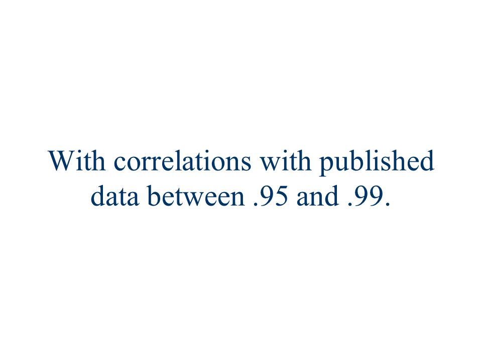 With correlations with published data between.95 and.99.