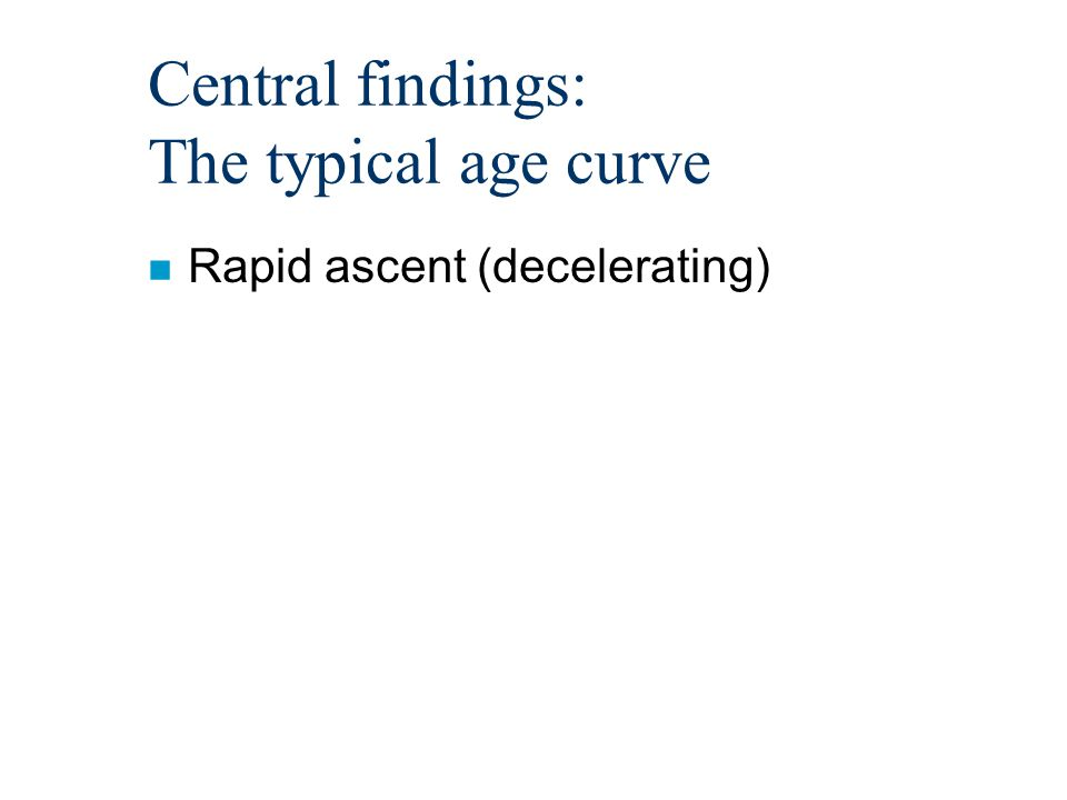 Central findings: The typical age curve n Rapid ascent (decelerating)