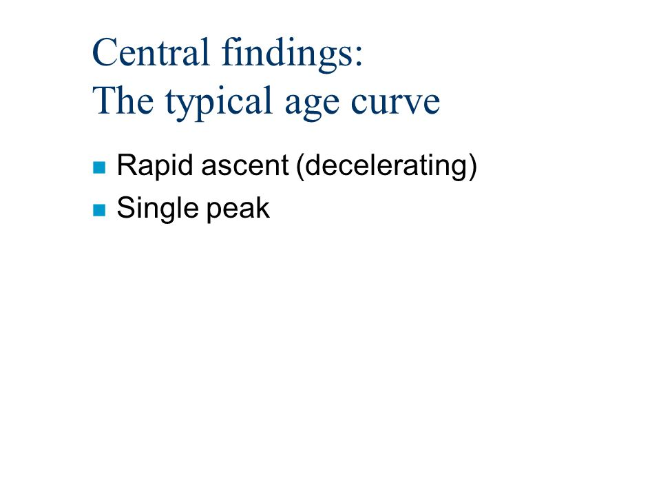 Criticisms of findings: Is the age decrement real.