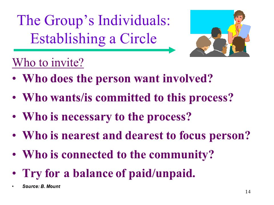14 The Group's Individuals: Establishing a Circle Who to invite? Who does the person want involved? Who wants/is committed to this process? Who is nec