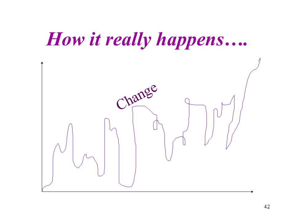 42 How it really happens…. Change