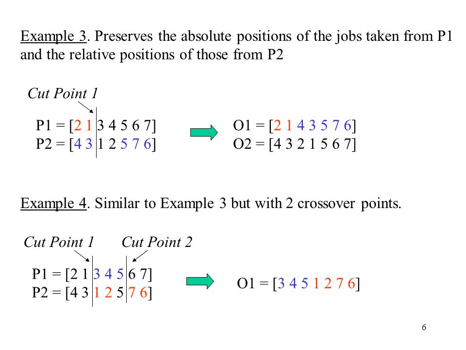 6 Example 3. Preserves the absolute positions of the jobs taken from P1 and the relative positions of those from P2 Cut Point 1 P1 = [2 1 3 4 5 6 7] P