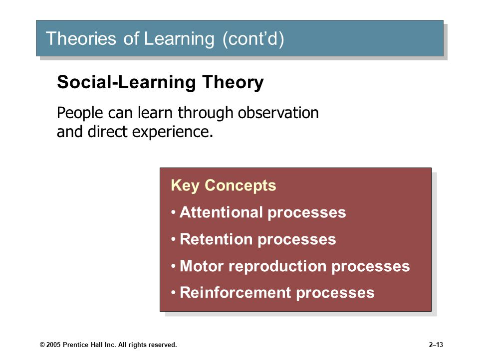 © 2005 Prentice Hall Inc. All rights reserved.2–13 Theories of Learning (cont'd) Key Concepts Attentional processes Retention processes Motor reproduc