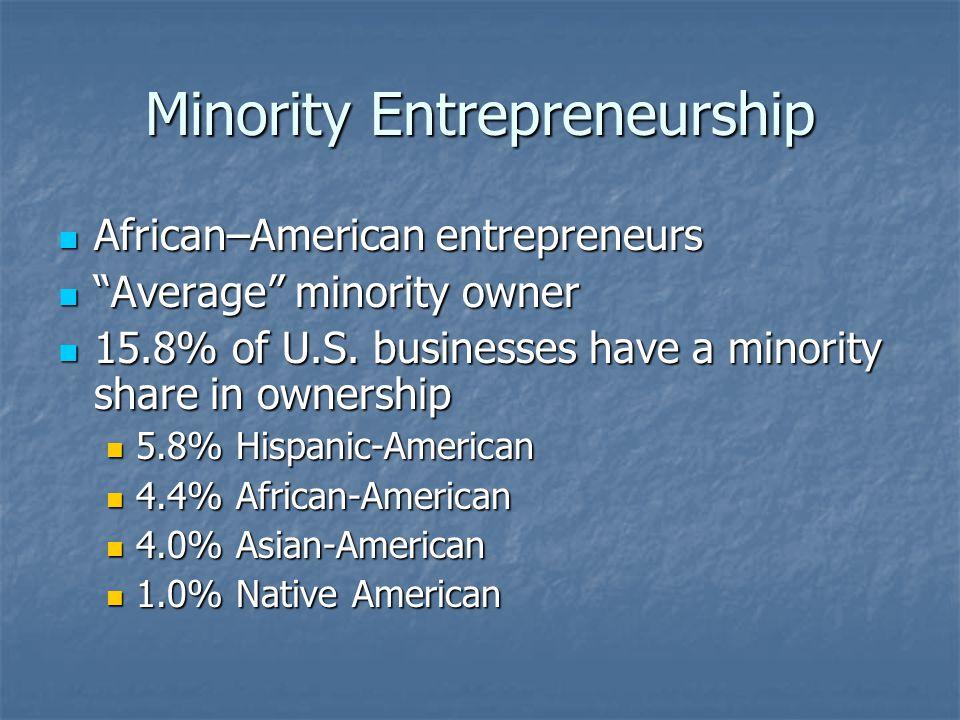"Minority Entrepreneurship African–American entrepreneurs African–American entrepreneurs ""Average"" minority owner ""Average"" minority owner 15.8% of U.S"