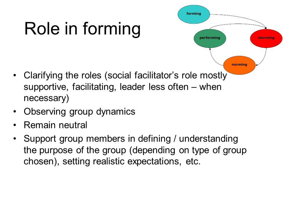 Role in forming Clarifying the roles (social facilitator's role mostly supportive, facilitating, leader less often – when necessary) Observing group d