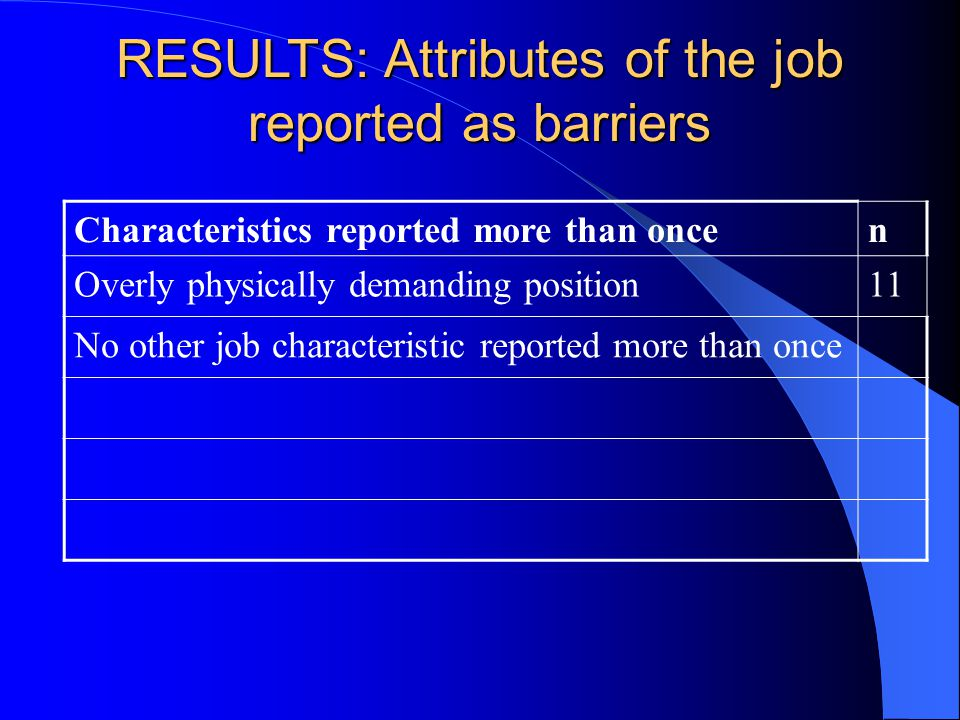 RESULTS: Attributes of the job reported as barriers Characteristics reported more than oncen Overly physically demanding position11 No other job characteristic reported more than once