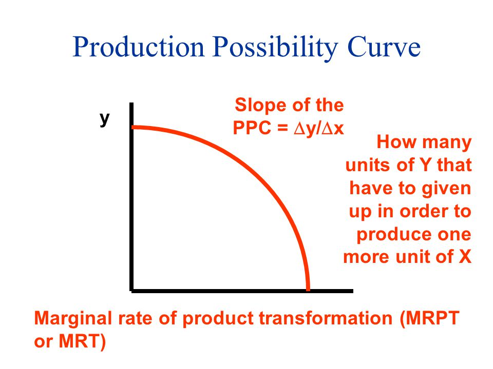 Production Possibility Curve y Slope of the PPC =  y/  x How many units of Y that have to given up in order to produce one more unit of X Marginal rate of product transformation (MRPT or MRT)
