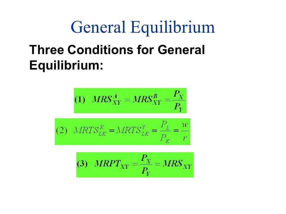 General Equilibrium Three Conditions for General Equilibrium: