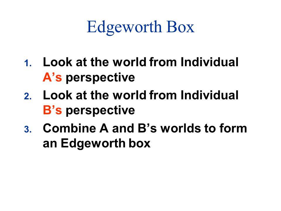 Edgeworth Box Total amount of Individual A