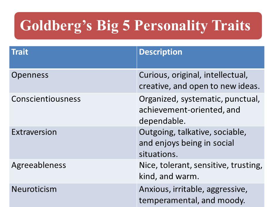 Goldberg's Big 5 Personality Traits TraitDescription OpennessCurious, original, intellectual, creative, and open to new ideas. ConscientiousnessOrgani