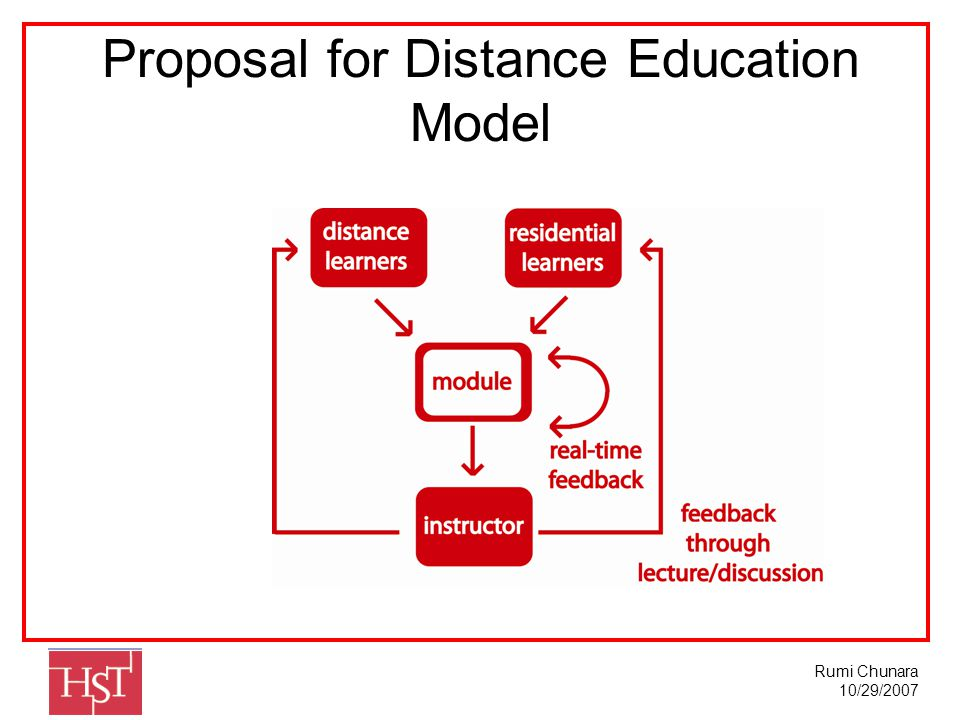 Rumi Chunara 10/29/2007 Proposal for Distance Education Model